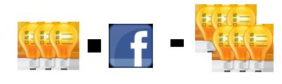 Doublez votre productivité avec Mistermind et Facebook