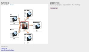 Planning type en lignemariage